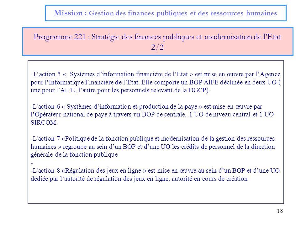 18 Mission : Gestion des finances publiques et des ressources humaines Programme 221 : Stratégie des finances publiques et modernisation de lEtat 2/2