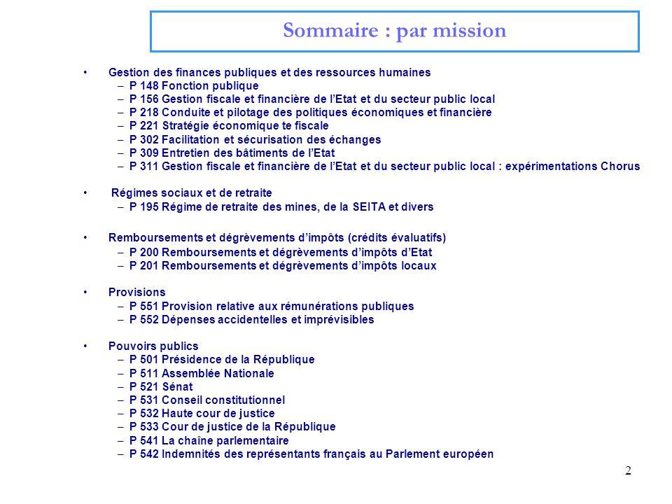 2 Gestion des finances publiques et des ressources humaines –P 148 Fonction publique –P 156 Gestion fiscale et financière de lEtat et du secteur publi