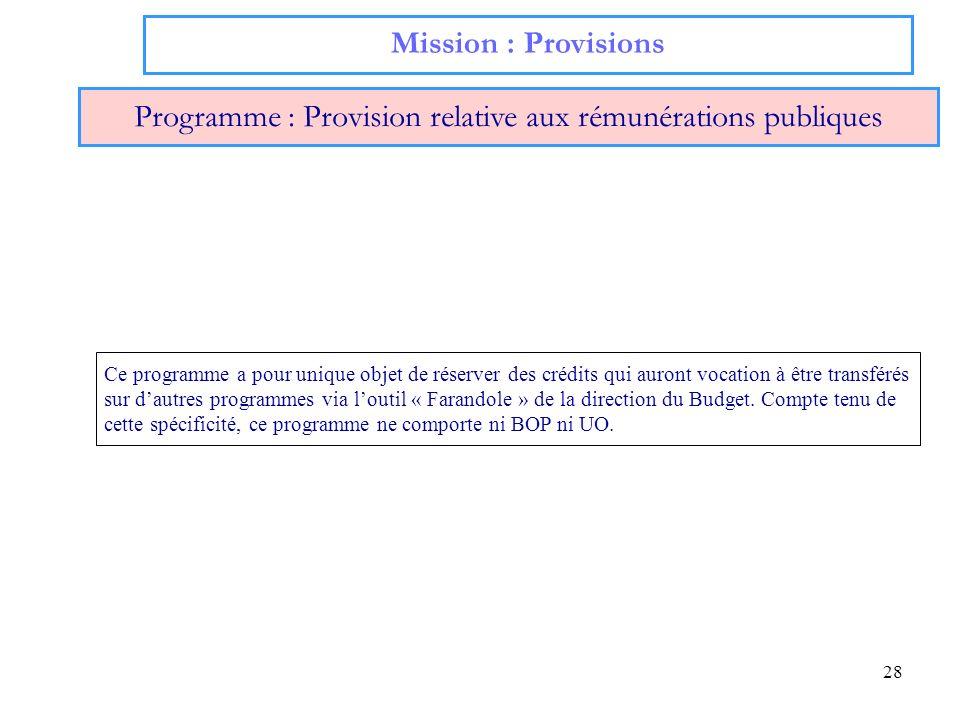 28 Mission : Provisions Programme : Provision relative aux rémunérations publiques Ce programme a pour unique objet de réserver des crédits qui auront