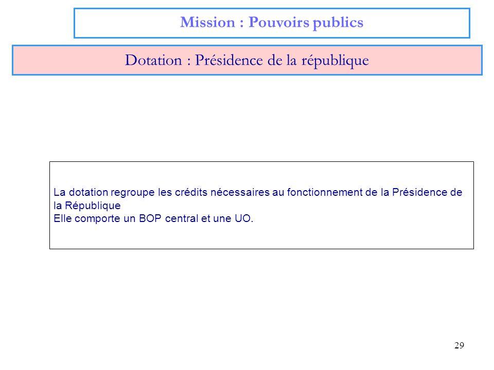 29 Mission : Pouvoirs publics Dotation : Présidence de la république La dotation regroupe les crédits nécessaires au fonctionnement de la Présidence d