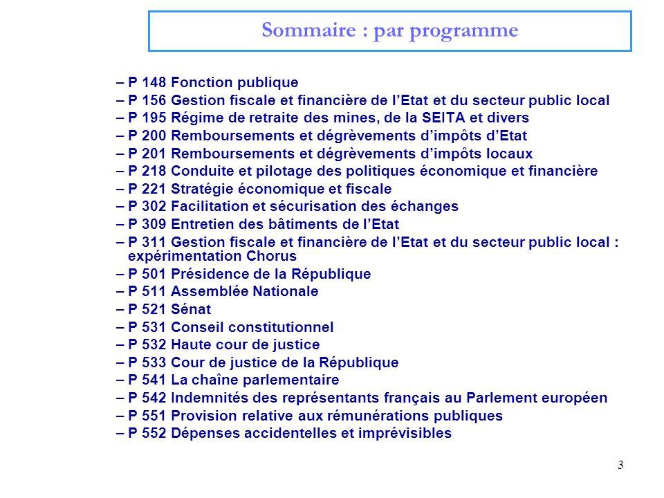 3 –P 148 Fonction publique –P 156 Gestion fiscale et financière de lEtat et du secteur public local –P 195 Régime de retraite des mines, de la SEITA e