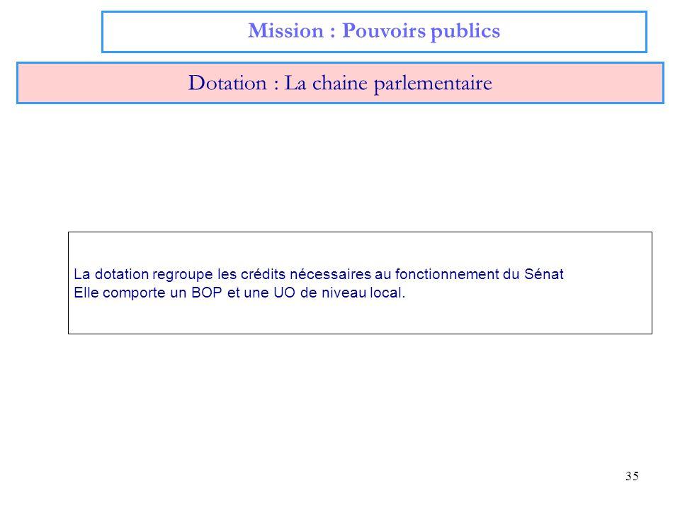 35 Mission : Pouvoirs publics Dotation : La chaine parlementaire La dotation regroupe les crédits nécessaires au fonctionnement du Sénat Elle comporte