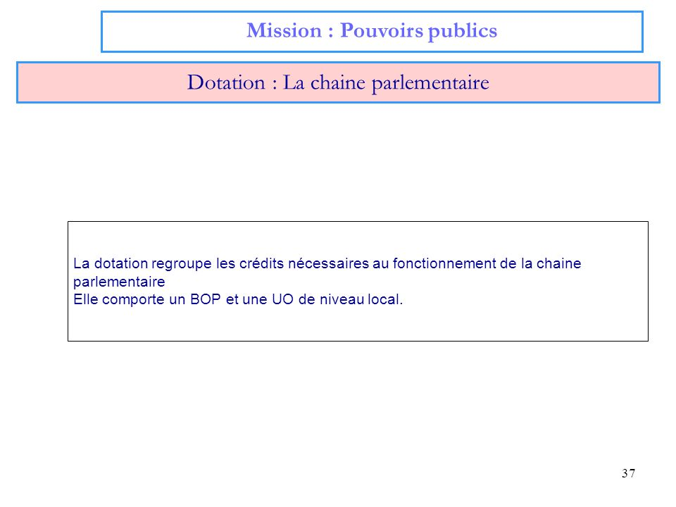37 Mission : Pouvoirs publics Dotation : La chaine parlementaire La dotation regroupe les crédits nécessaires au fonctionnement de la chaine parlement