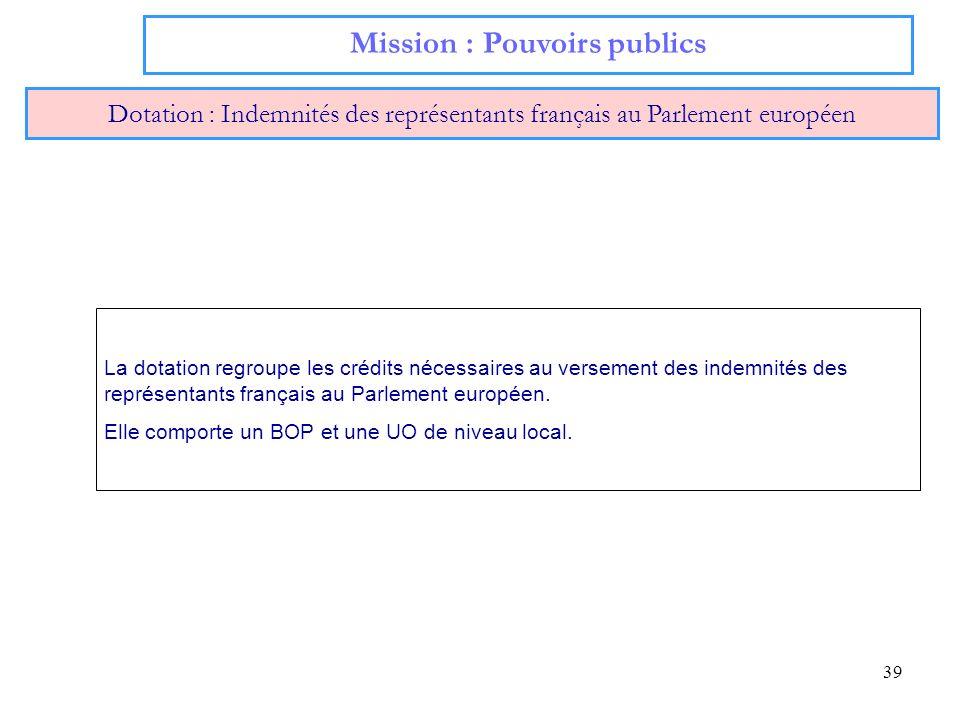39 Mission : Pouvoirs publics Dotation : Indemnités des représentants français au Parlement européen La dotation regroupe les crédits nécessaires au v