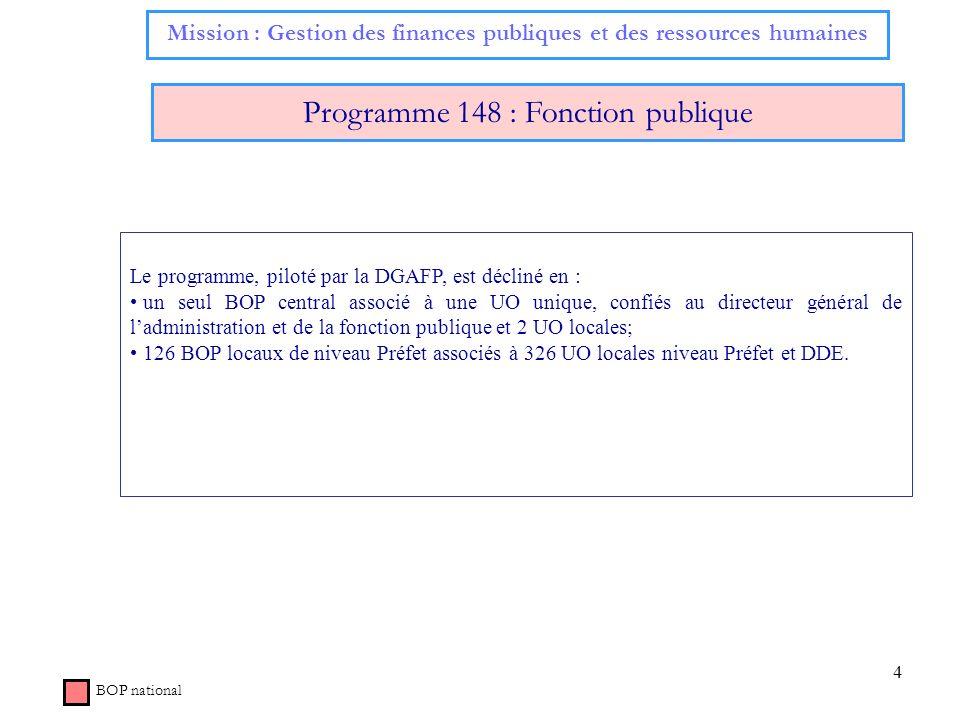 4 Programme 148 : Fonction publique BOP national Le programme, piloté par la DGAFP, est décliné en : un seul BOP central associé à une UO unique, conf
