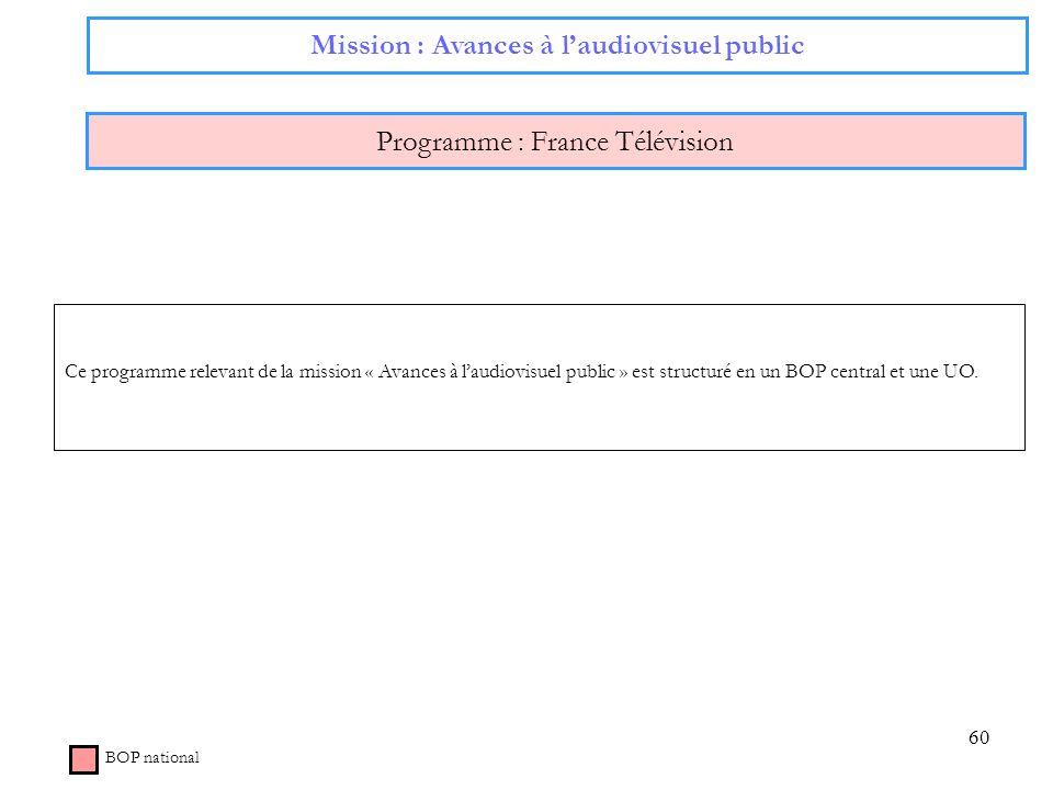 60 Mission : Avances à laudiovisuel public Programme : France Télévision BOP national Ce programme relevant de la mission « Avances à laudiovisuel pub