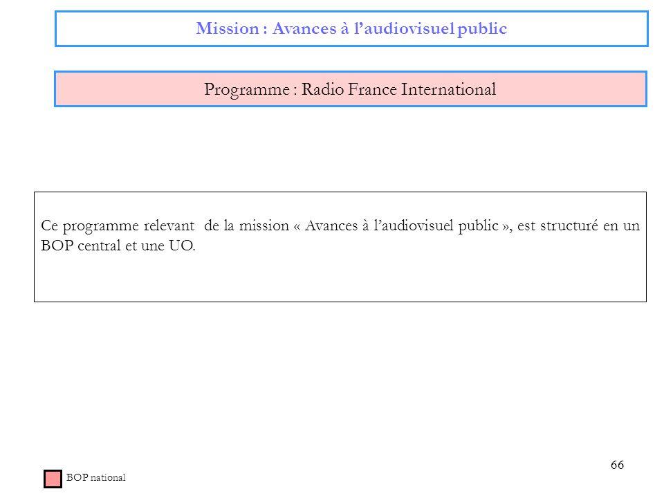66 Mission : Avances à laudiovisuel public Programme : Radio France International BOP national Ce programme relevant de la mission « Avances à laudiov