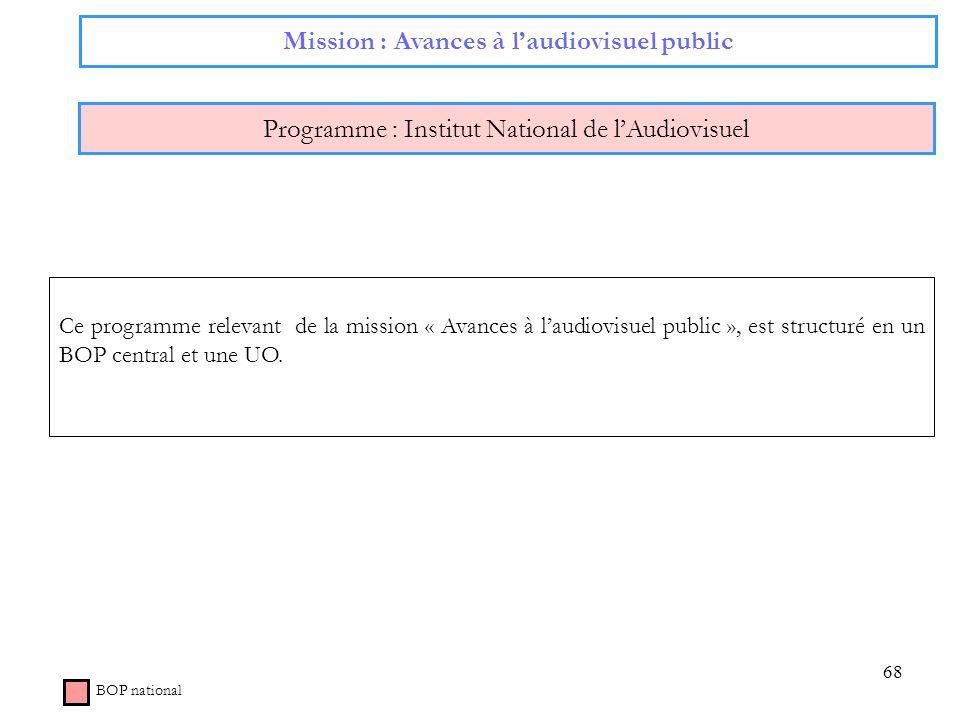68 Mission : Avances à laudiovisuel public Programme : Institut National de lAudiovisuel BOP national Ce programme relevant de la mission « Avances à