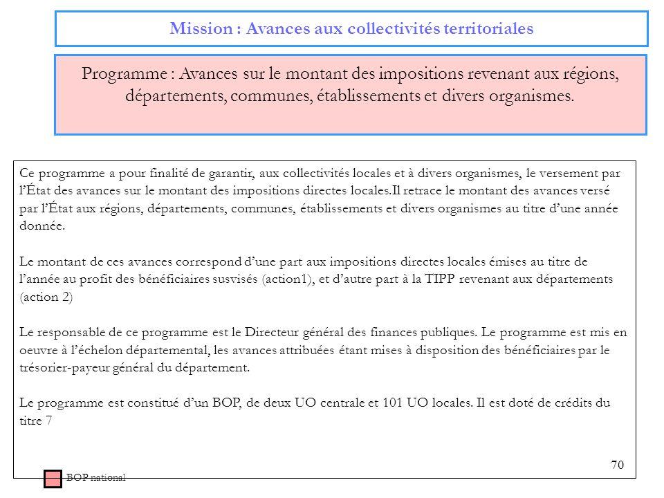 70 Mission : Avances aux collectivités territoriales Programme : Avances sur le montant des impositions revenant aux régions, départements, communes,