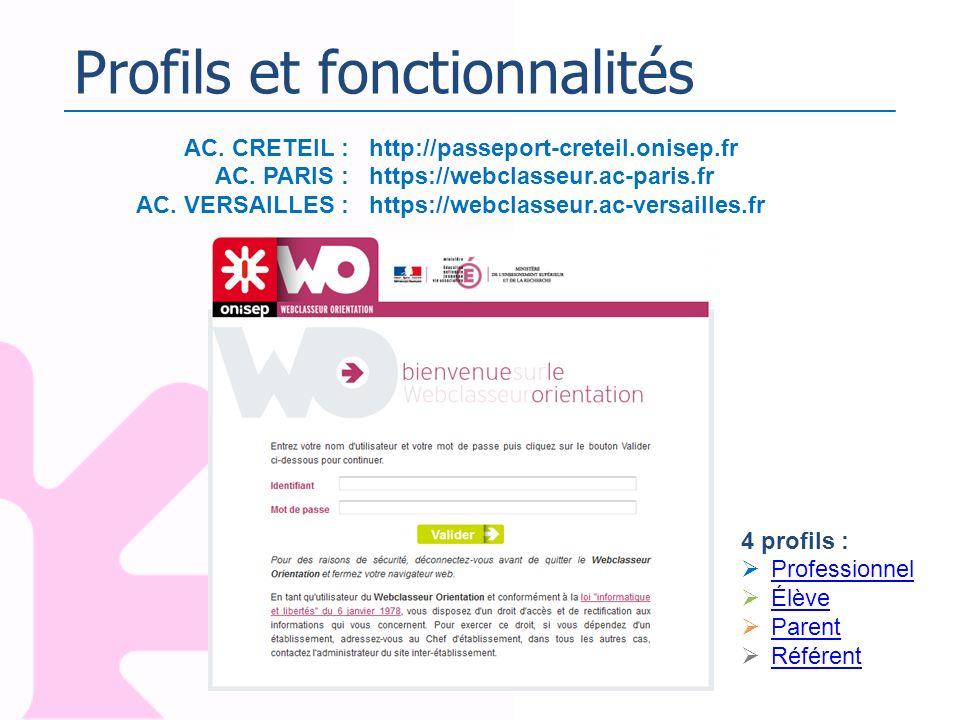 Profils et fonctionnalités 4 profils : Professionnel Élève Parent Référent AC. CRETEIL : AC. PARIS : AC. VERSAILLES : http://passeport-creteil.onisep.