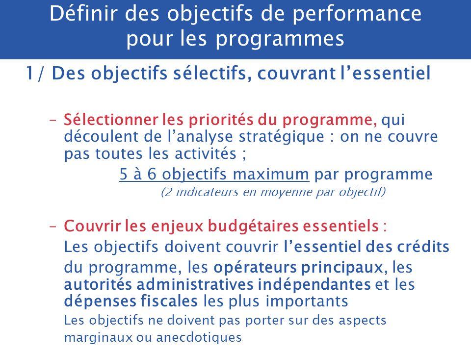 Définir des objectifs de performance pour les programmes PrincipesExplicitation 1Objectifs sélectifs couvrant lessentiel 5 à 6 objectifs par programme