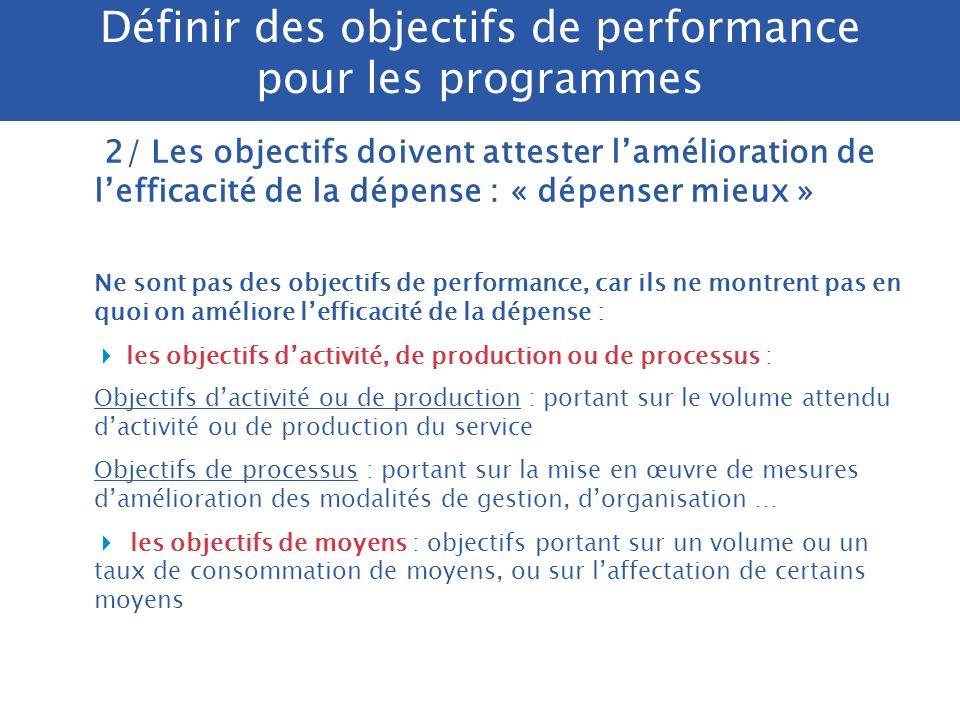 Catégorie dobjectif defficience Type dindicateur Diminuer les coûts unitaires Augmenter la productivité Indicateur de coût unitaire ou de productivité