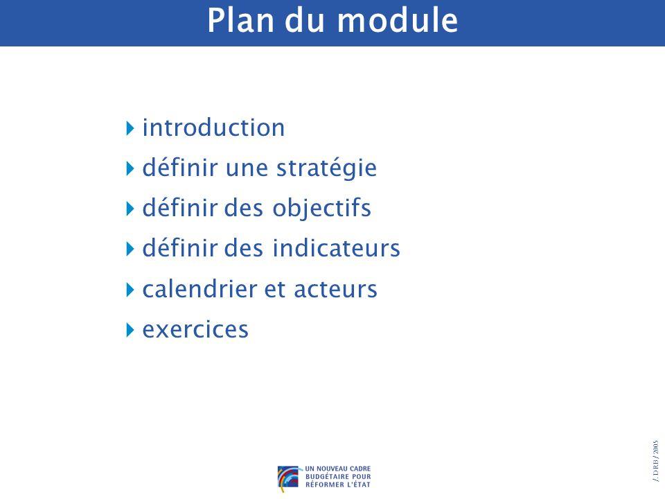 /. DRB/ 2005 Les concepts de la performance DRB/Août 2005