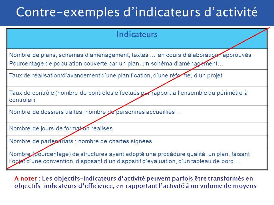 Indicateurs Nombre (pourcentage) de structures, de communes … ayant bénéficié dun soutien Taux moyen de subvention Périodicité du renouvellement des é
