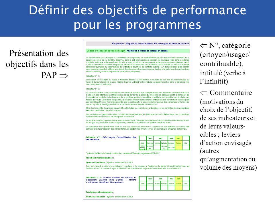 5/ Des objectifs compréhensibles, des commentaires précis Rappel des principes : Les objectifs doivent être compréhensibles cest-à-dire clairs, simple