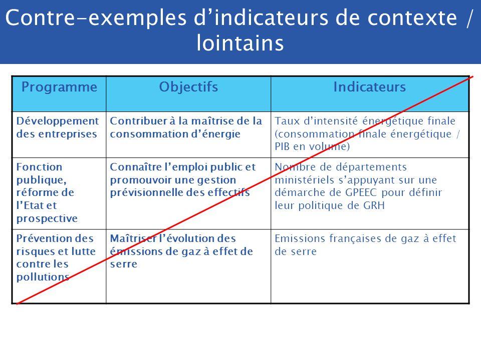 6/ Des objectifs qui doivent être imputables au responsable de programme Les objectifs doivent concerner des crédits, dépenses fiscales, taxes affecté