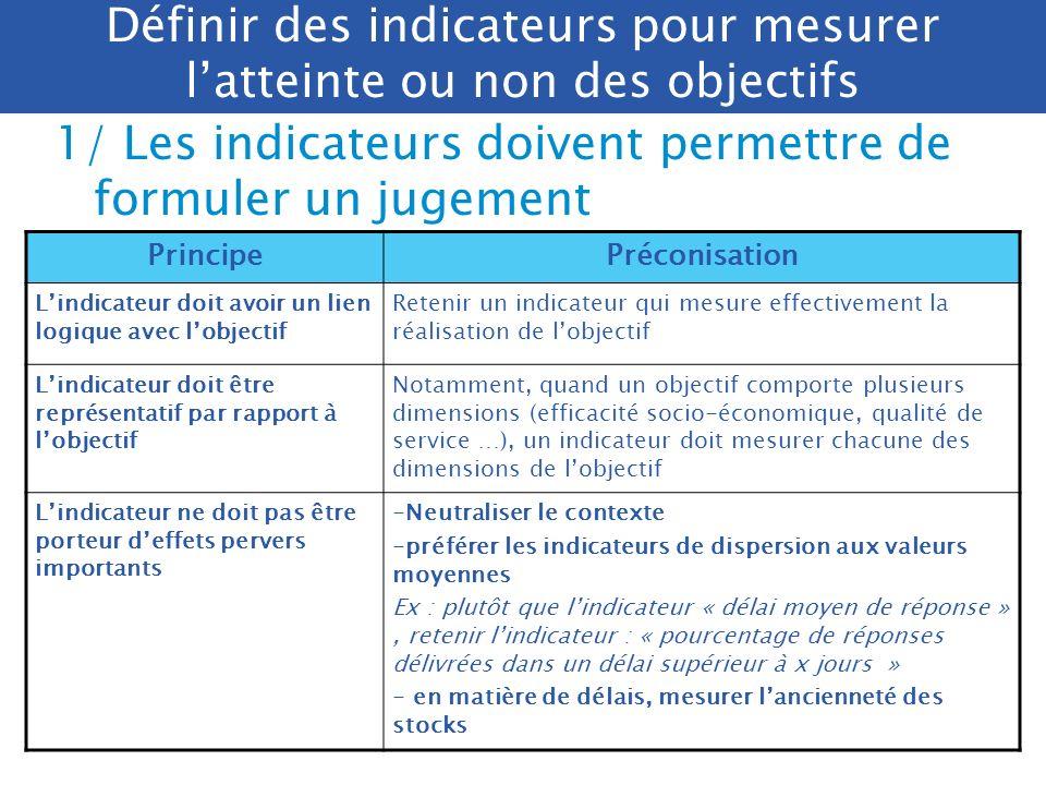 PrincipesExplicitation 1Indicateur permettant de formuler un jugement Ex : neutraliser les effets daubaine, présenter en moyenne et en dispersion, etc