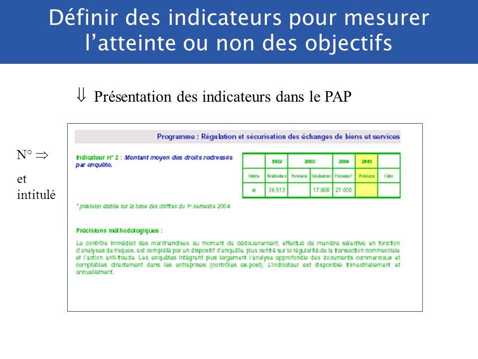 2/ Les indicateurs doivent être immédiatement interprétables Principe : -indicateur compréhensible ou clairement expliqué -précisions méthodologiques