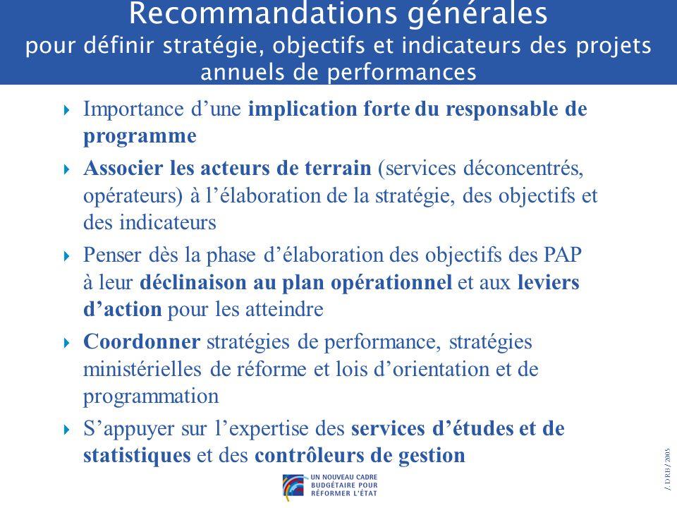/. DRB/ 2005 Définitions La performance : capacité à atteindre des objectifs préalablement définis La démarche de performance : dispositif de pilotage