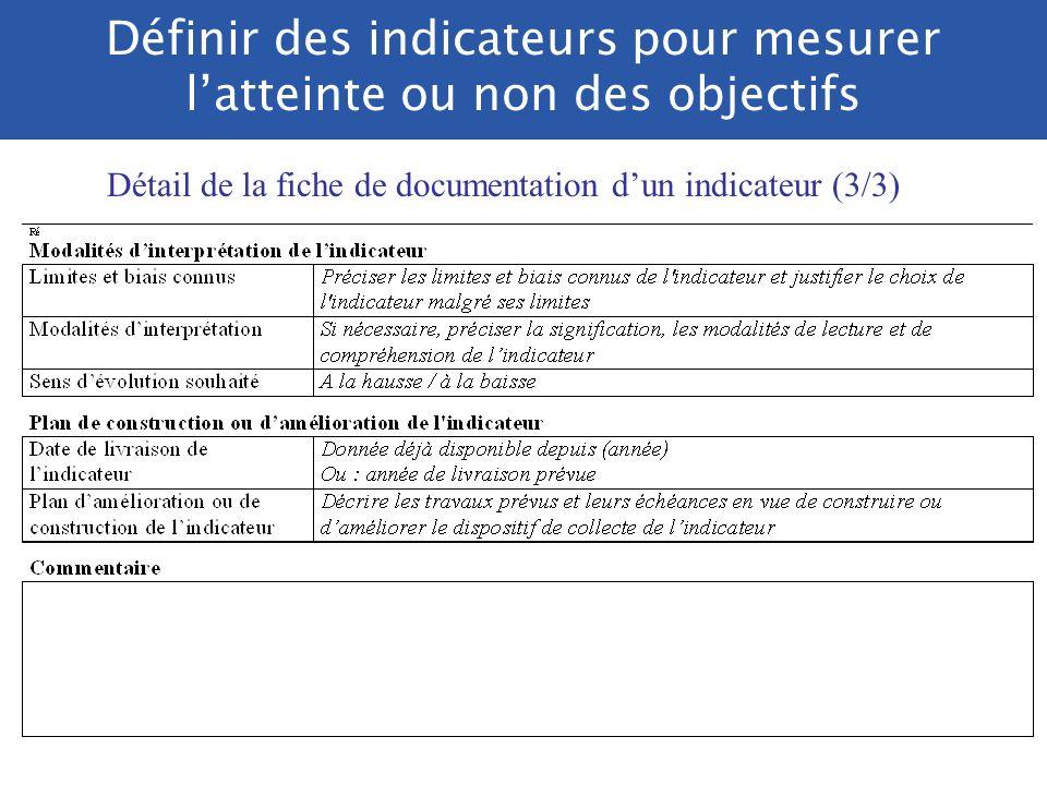 Définir des indicateurs pour mesurer latteinte ou non des objectifs Détail de la fiche de documentation dun indicateur (2/3)