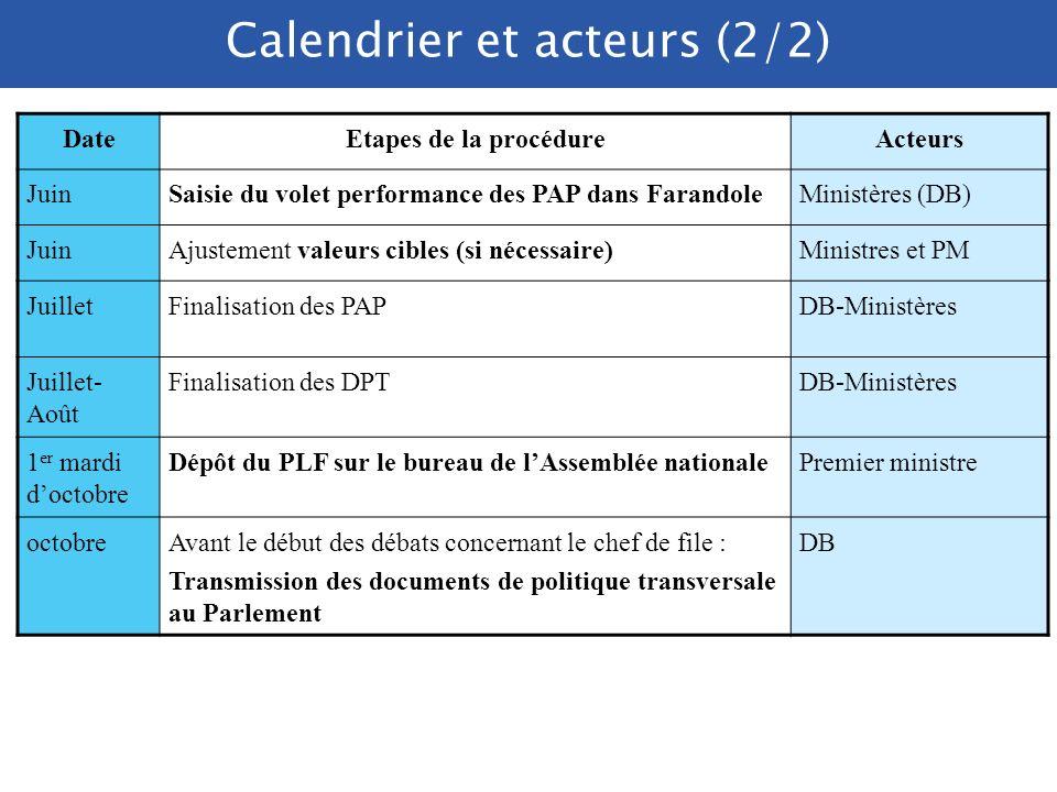 Calendrier et acteurs (1/2) DateEtapes de la procédureActeurs Février- mars Réunions déconomies structurelles (examen des projets de réforme des polit