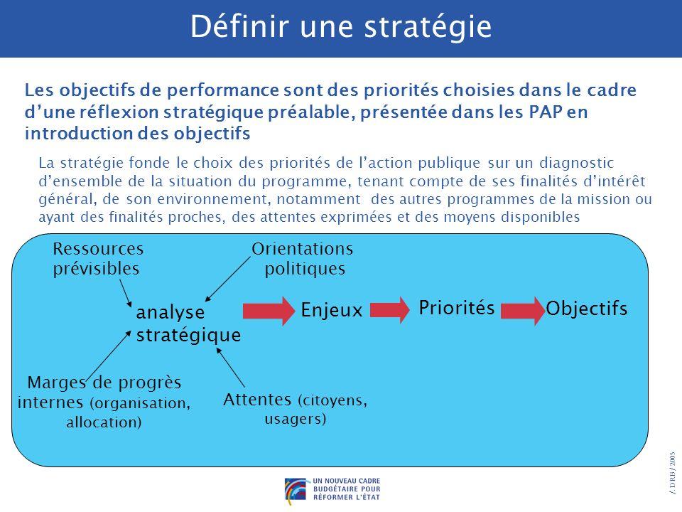 /. DRB/ 2005 Définir une stratégie