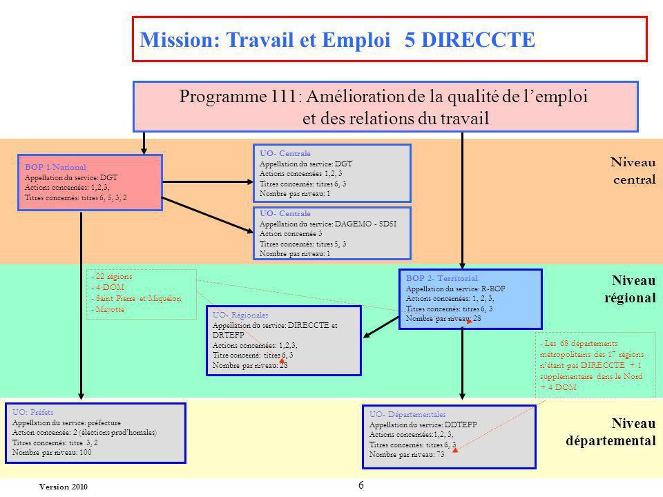 7 Mission: Travail et Emploi 21 DIRECCTE BOP 1-National Appellation du service: DGT Actions concernées: 1,2,3, Titres concernés: titres 6, 5, 3, 2 UO- Centrale Appellation du service: DGT Actions concernées 1,2, 3 Titres concernés: titres 6, 3 Nombre par niveau: 1 BOP 2- Territorial Appellation du service: R-BOP Actions concernées: 1, 2, 3, Titres concernés: titres 6, 3 Nombre par niveau: 28 UO: Préfets Appellation du service: préfecture Action concernée: 2 (élections prudhomales) Titres concernés: titre 3, 2 Nombre par niveau: 100 UO- Régionales Appellation du service: DIRECCTE et DRTEFP IDF Actions concernées: 1,2,3, Titre concerné: titres 6, 3 Nombre par niveau: 28 Niveau central Niveau régional Niveau départemental - 22 régions - 4 DOM - Saint Pierre et Miquelon - Mayotte Programme 111: Amélioration de la qualité de lemploi et des relations du travail UO- Centrale Appellation du service: DAGEMO - SDSI Action concernée 3 Titres concernés: titres 5, 3 Nombre par niveau: 1 Version 2010 UO- Départementales Appellation du service: DDTEFP IDF Actions concernées:1,2, 3, Titres concernés: titres 6, 3 Nombre par niveau: 8 - Les 8 départements de lIle de France dont la région nest pas DIRECCTE