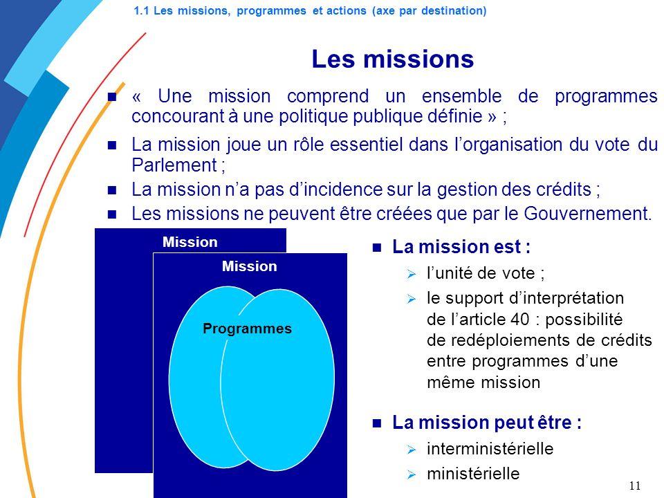 11 La mission est : lunité de vote ; le support dinterprétation de larticle 40 : possibilité de redéploiements de crédits entre programmes dune même m