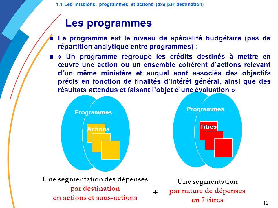 12 Programmes Actions Une segmentation des dépenses par destination en actions et sous-actions Une segmentation par nature de dépenses en 7 titres Tit
