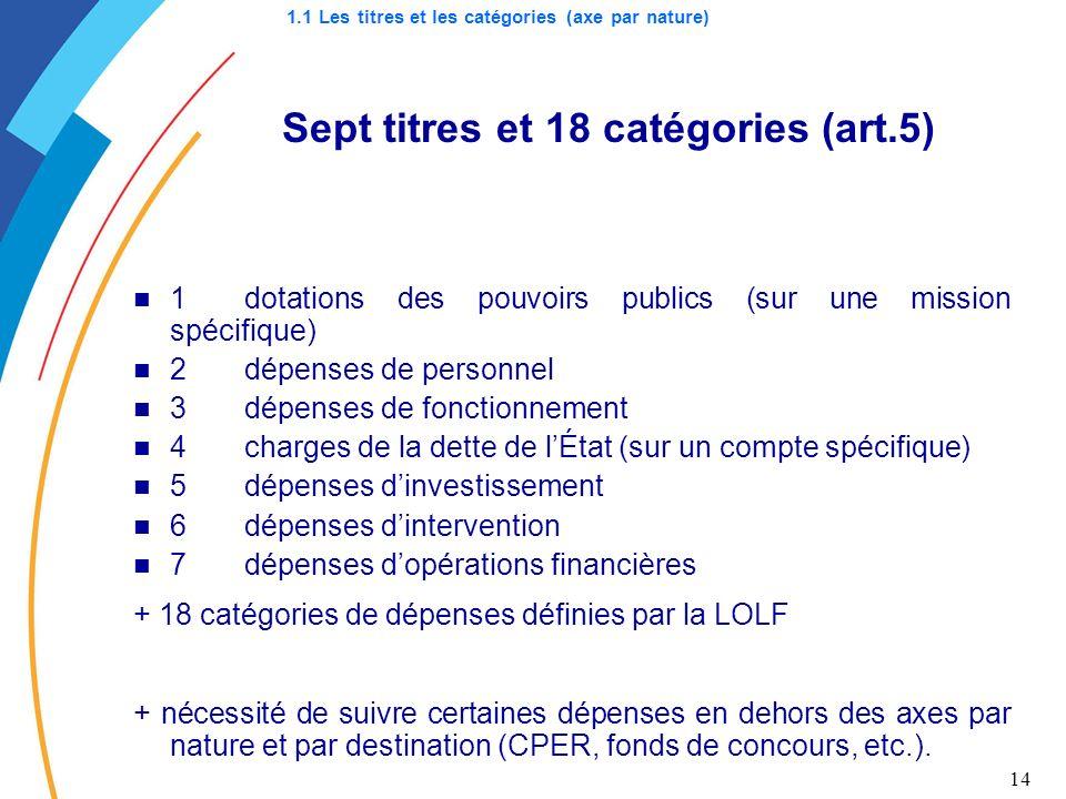 14 Sept titres et 18 catégories (art.5) 1dotations des pouvoirs publics (sur une mission spécifique) 2 dépenses de personnel 3 dépenses de fonctionnem