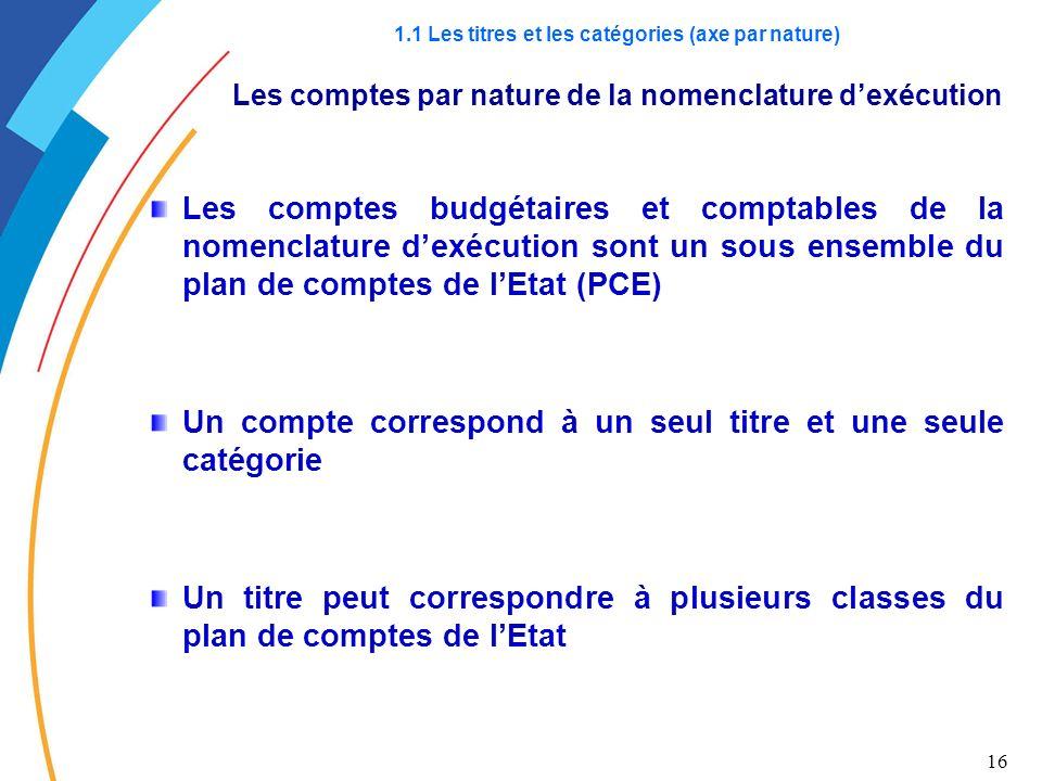 16 1.1 Les titres et les catégories (axe par nature) Les comptes par nature de la nomenclature dexécution Les comptes budgétaires et comptables de la