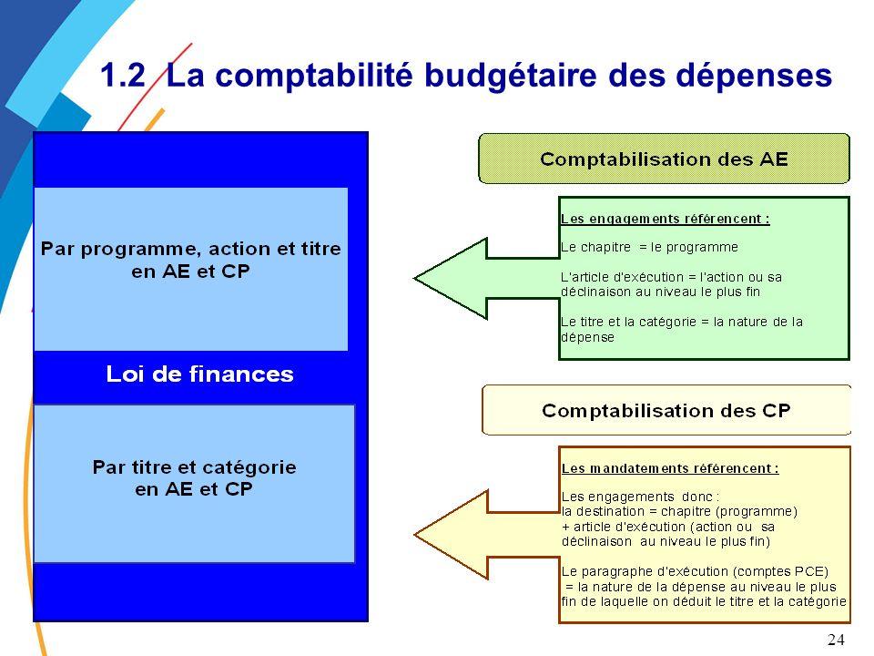 24 1.2 La comptabilité budgétaire des dépenses