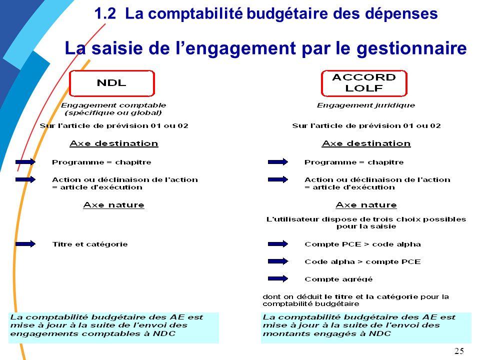 25 1.2 La comptabilité budgétaire des dépenses La saisie de lengagement par le gestionnaire