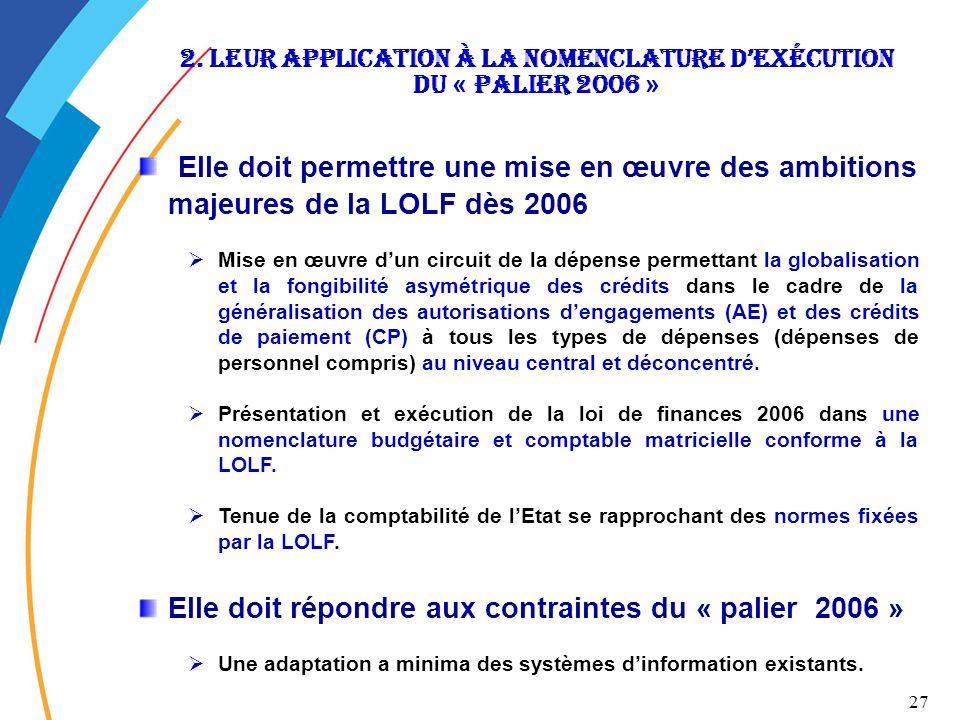 27 2. Leur application à la nomenclature dexécution du « Palier 2006 » Elle doit permettre une mise en œuvre des ambitions majeures de la LOLF dès 200