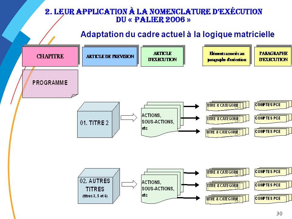 30 2. Leur application à la nomenclature dexécution du « Palier 2006 » Adaptation du cadre actuel à la logique matricielle