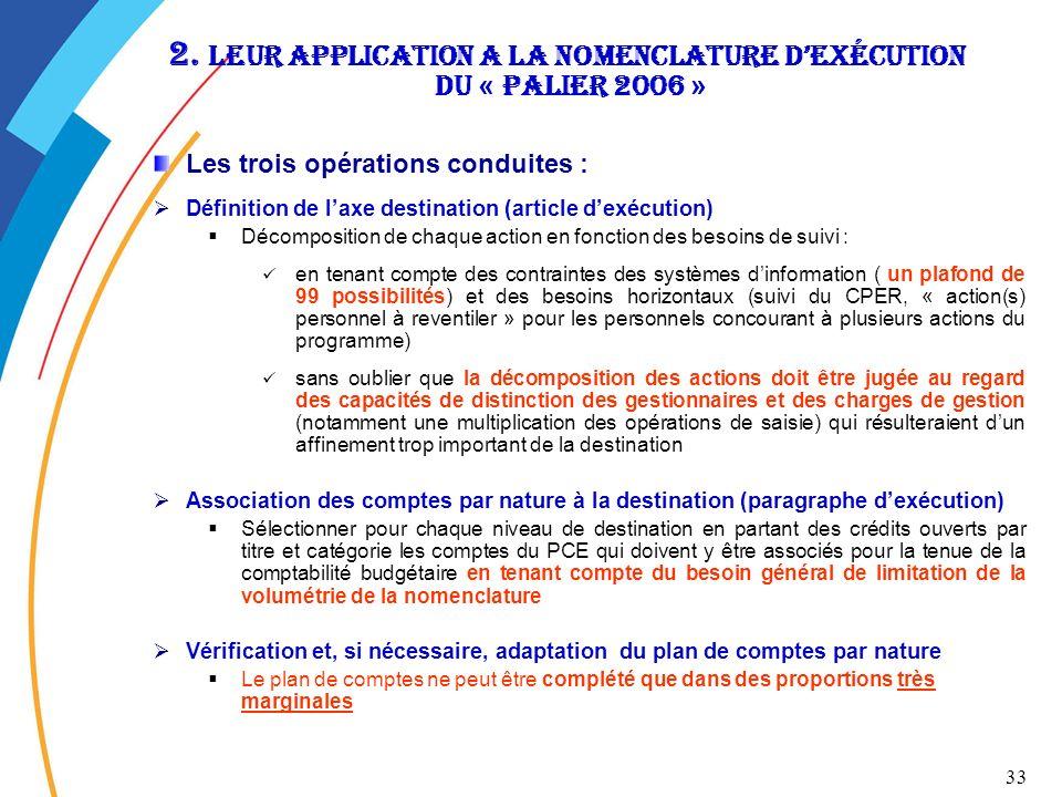 33 2. Leur application a la nomenclature dexécution du « Palier 2006 » Les trois opérations conduites : Définition de laxe destination (article dexécu