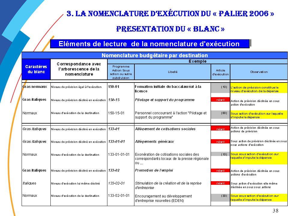38 3. la nomenclature dexécution du « Palier 2006 » Presentation DU « BLANC »