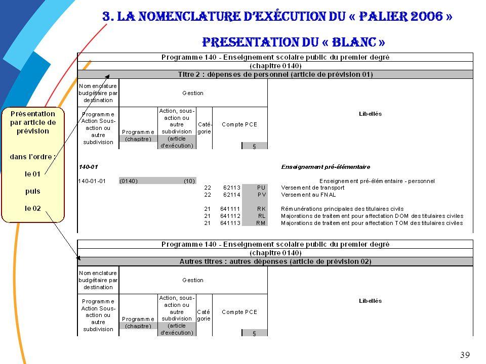 39 3. la nomenclature dexécution du « Palier 2006 » Presentation DU « BLANC »