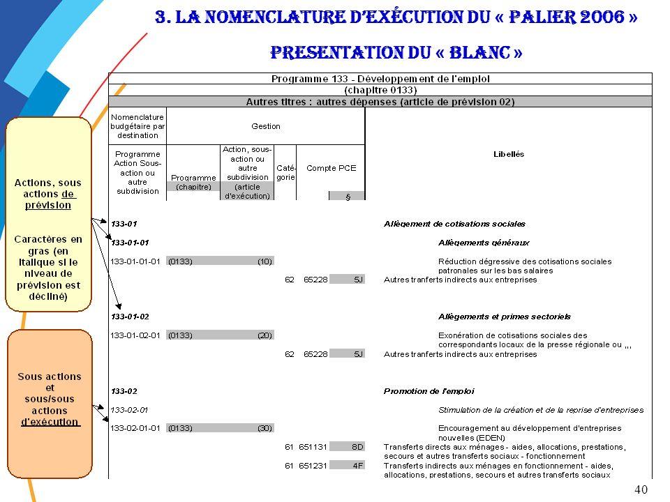40 3. la nomenclature dexécution du « Palier 2006 » Presentation DU « BLANC »