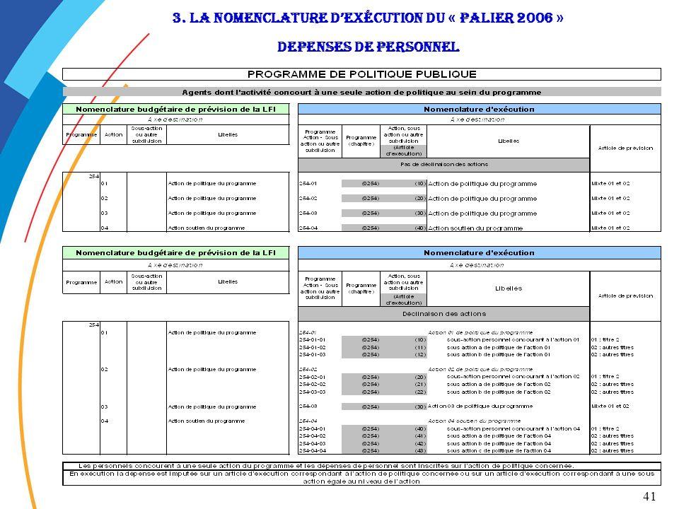 41 3. la nomenclature dexécution du « Palier 2006 » dEpenses de personnel