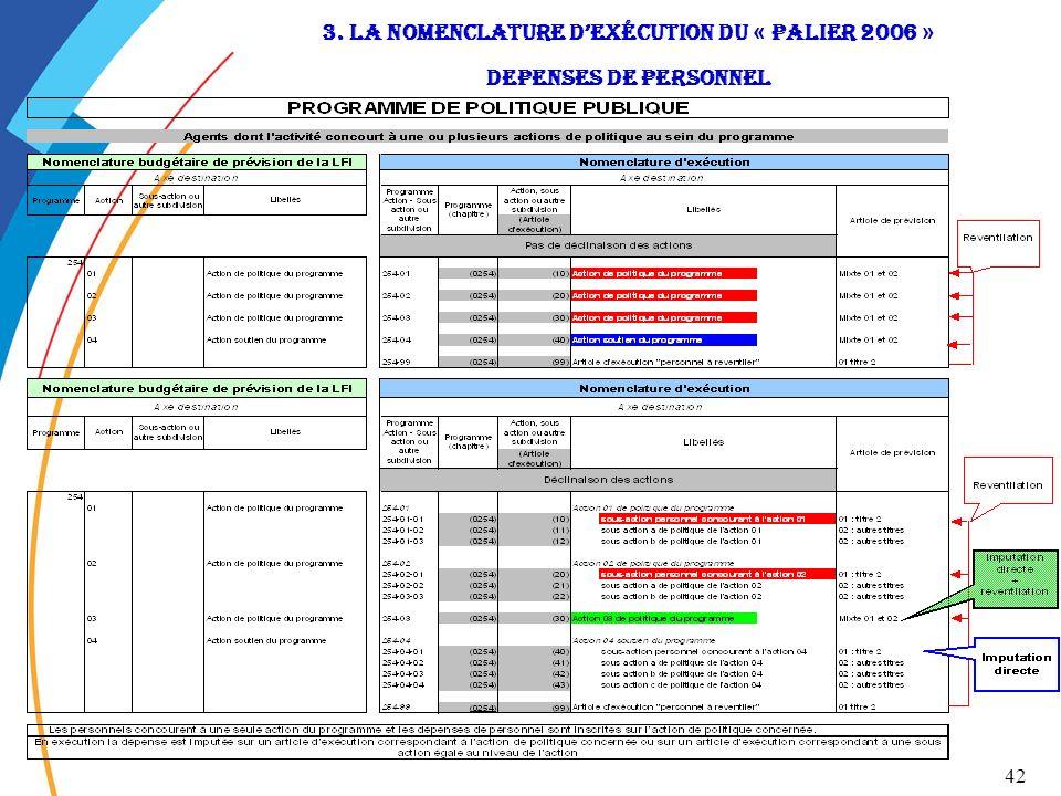 42 3. la nomenclature dexécution du « Palier 2006 » dEpenses de personnel