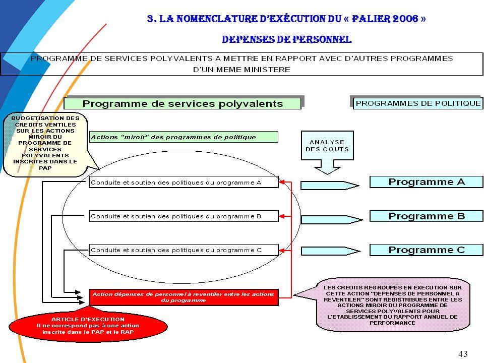 43 3. la nomenclature dexécution du « Palier 2006 » dEpenses de personnel