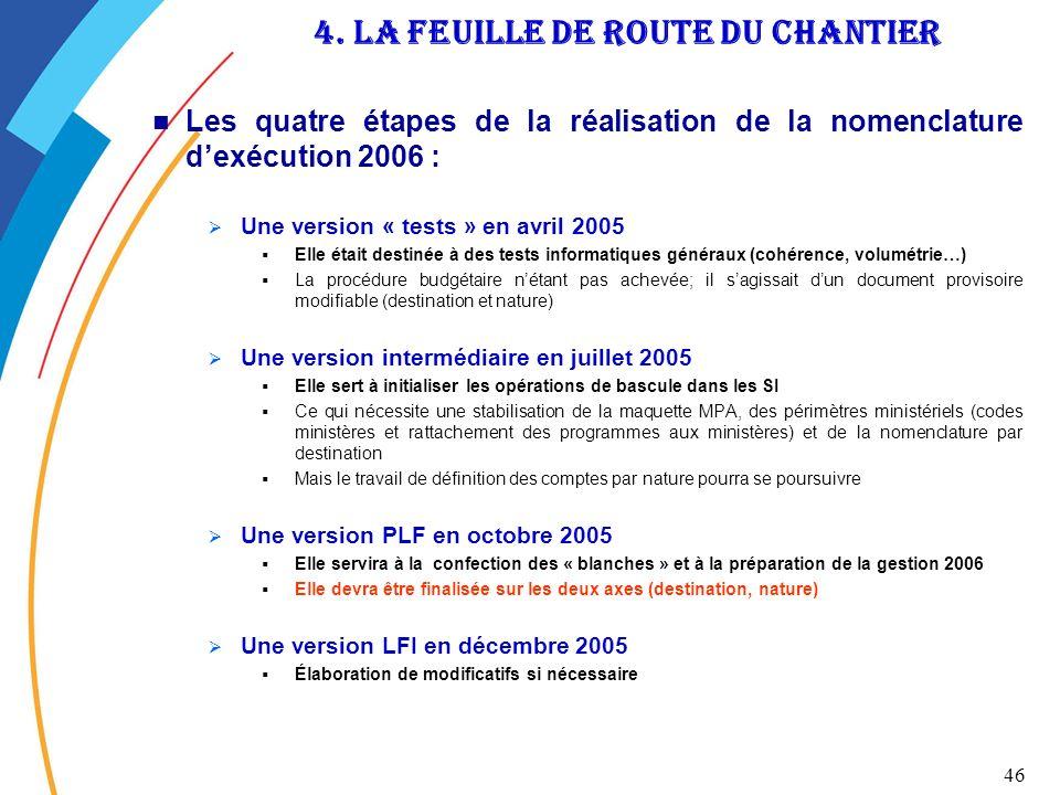 46 4. LA FEUILLE DE ROUTE DU CHANTIER Les quatre étapes de la réalisation de la nomenclature dexécution 2006 : Une version « tests » en avril 2005 Ell