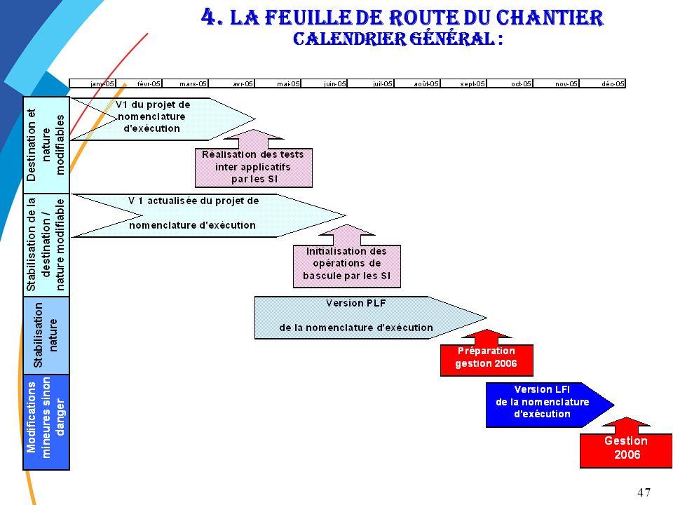 47 4. La feuille de route du chantier Calendrier général :