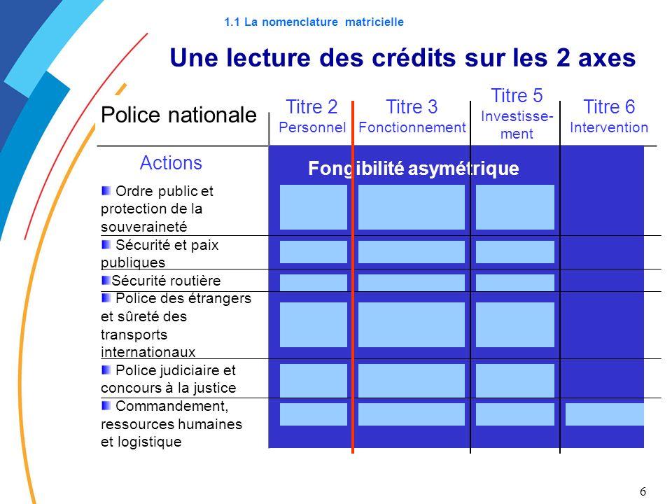 6 Une lecture des crédits sur les 2 axes Police nationale Ordre public et protection de la souveraineté Sécurité et paix publiques Sécurité routière P