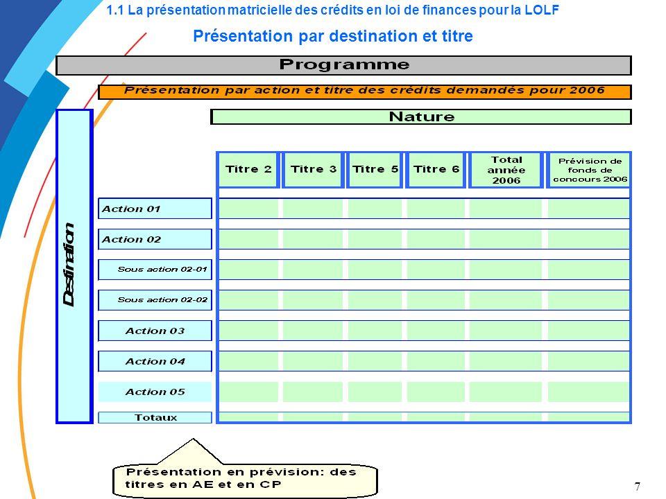7 1.1 La présentation matricielle des crédits en loi de finances pour la LOLF Présentation par destination et titre