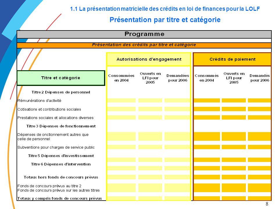 8 1.1 La présentation matricielle des crédits en loi de finances pour la LOLF Présentation par titre et catégorie
