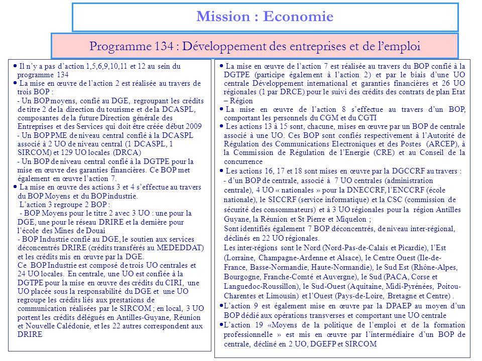 14 Mission : Economie Programme 134 : Développement des entreprises et de lemploi Il ny a pas daction 1,5,6,9,10,11 et 12 au sein du programme 134 La