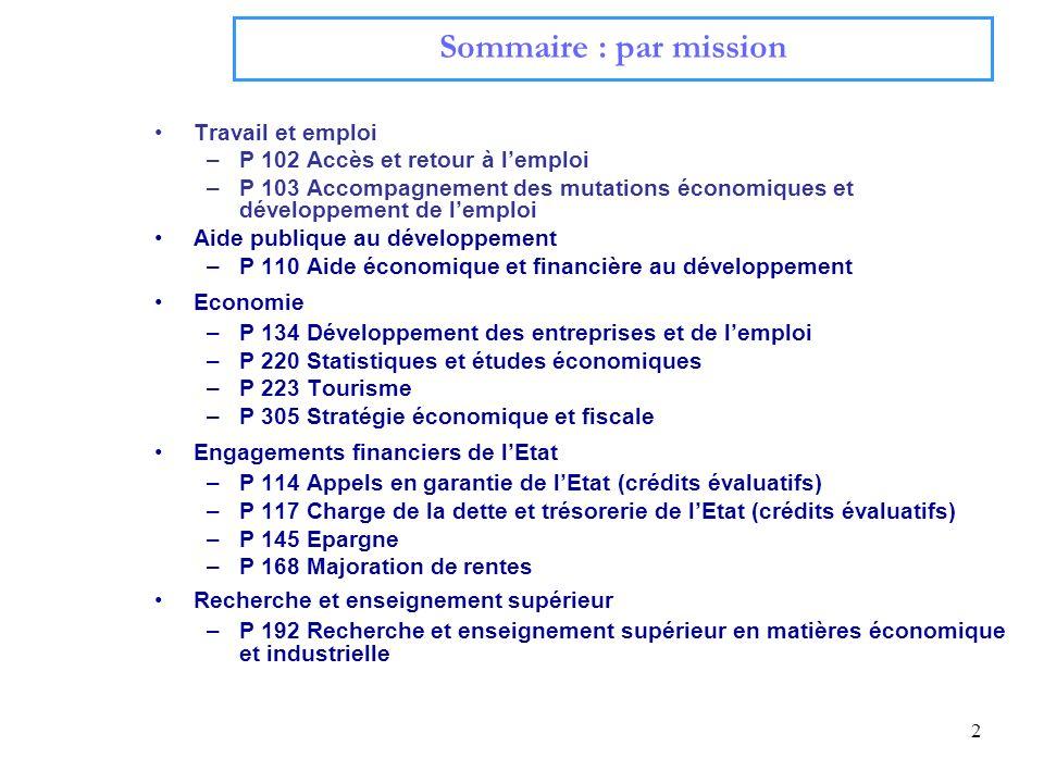 23 Mission : Recherche et enseignement supérieur Programme 192 : Recherche et enseignement supérieur en matières économique et industrielle Niveau interrégional ou zonal ou autres Niveau central BOP national BOP Appellation du service : DGE Actions concernées : 1, 2 et 3 Titres concernés : 3, 6 Nombre par niveau : 1 UO Appellation des services : DGE, MiTEM Actions concernées : actions 1, 2 et 3 (DGE), action 1 (MiTEM) Titres concernés : 3 et 6 Nombre par niveau : 4