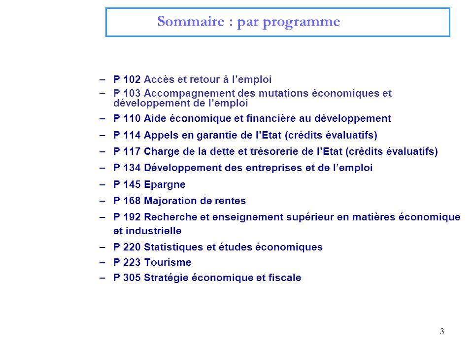 3 –P 102 Accès et retour à lemploi –P 103 Accompagnement des mutations économiques et développement de lemploi –P 110 Aide économique et financière au